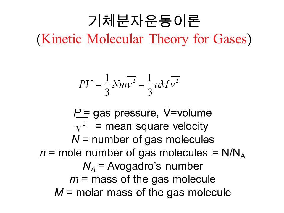 P = gas pressure, V=volume = mean square velocity N = number of gas molecules n = mole number of gas molecules = N/N A N A = Avogadro's number m = mas