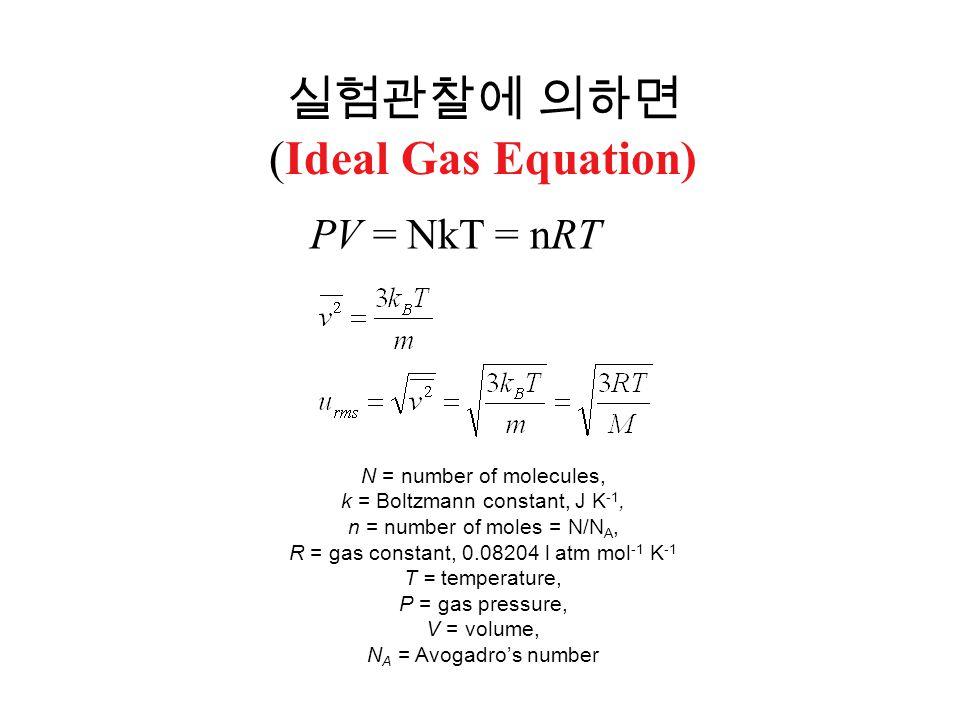 N = number of molecules, k = Boltzmann constant, J K -1, n = number of moles = N/N A, R = gas constant, 0.08204 l atm mol -1 K -1 T = temperature, P =