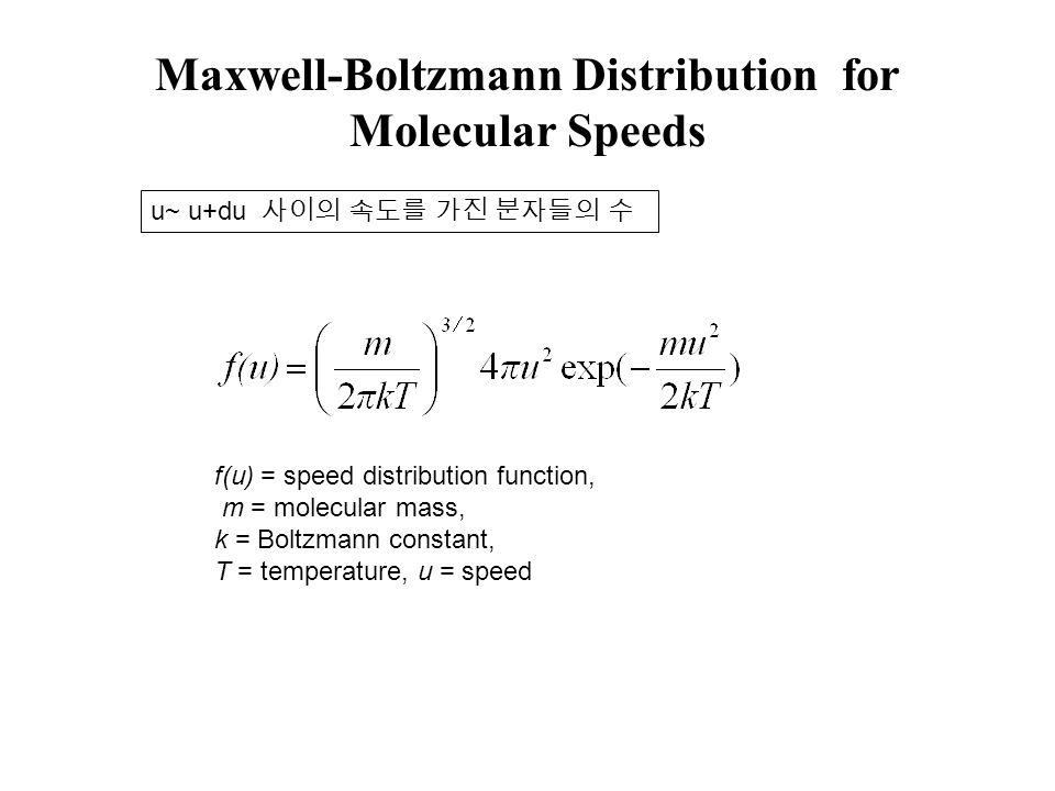 Maxwell-Boltzmann Distribution for Molecular Speeds f(u) = speed distribution function, m = molecular mass, k = Boltzmann constant, T = temperature, u