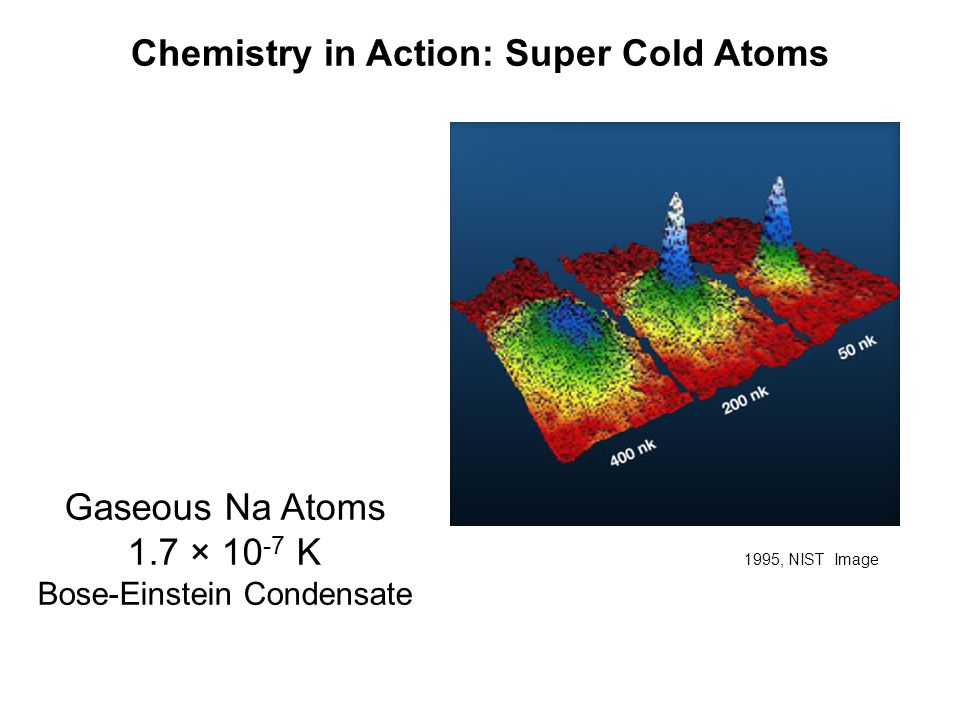 Chemistry in Action: Super Cold Atoms Gaseous Na Atoms 1.7 × 10 -7 K Bose-Einstein Condensate 1995, NIST Image