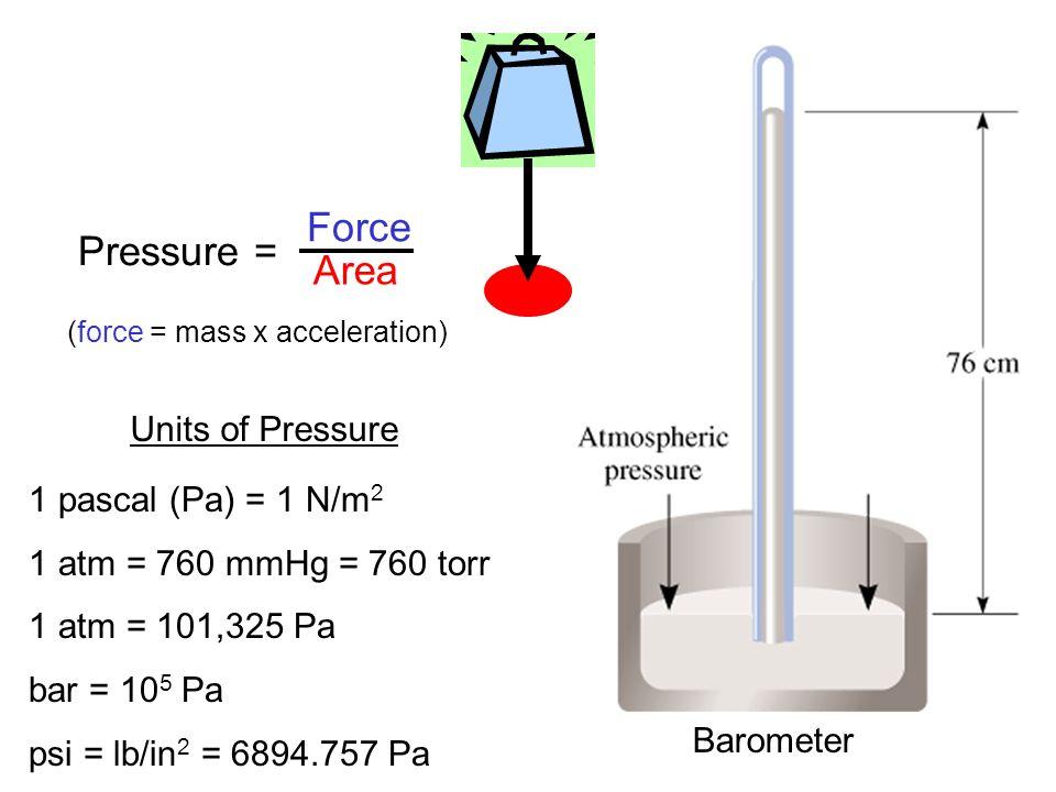Units of Pressure 1 pascal (Pa) = 1 N/m 2 1 atm = 760 mmHg = 760 torr 1 atm = 101,325 Pa bar = 10 5 Pa psi = lb/in 2 = 6894.757 Pa Barometer Pressure