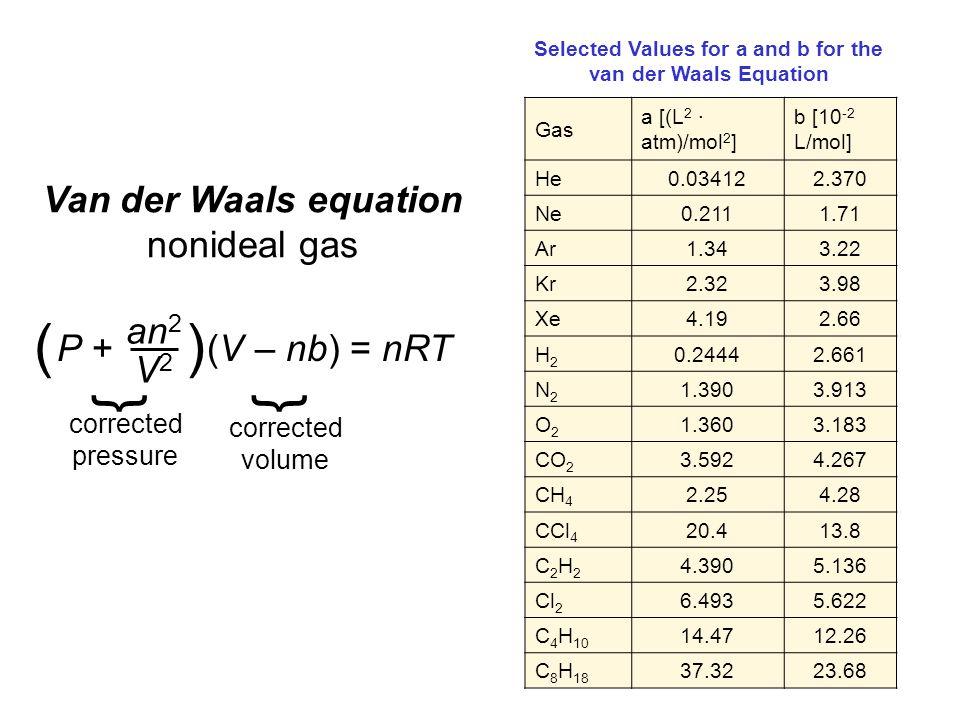 Van der Waals equation nonideal gas P + (V – nb) = nRT an 2 V2V2 () } corrected pressure } corrected volume Gas a [(L 2 · atm)/mol 2 ] b [10 -2 L/mol]
