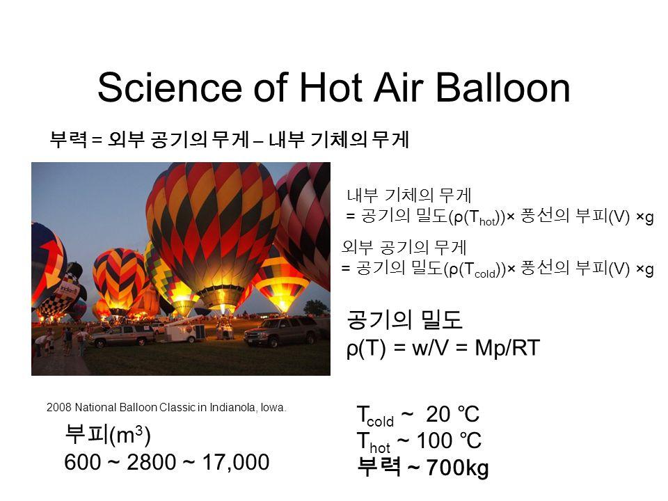 Science of Hot Air Balloon 2008 National Balloon Classic in Indianola, Iowa. 부력 = 외부 공기의 무게 – 내부 기체의 무게 내부 기체의 무게 = 공기의 밀도 (ρ(T hot ))× 풍선의 부피 (V) ×g