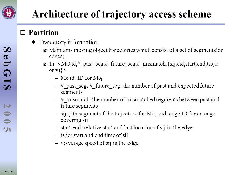 SebGIS -11- 2 0 0 5 Architecture of trajectory access scheme o Partition l Trajectory information í Maintains moving object trajectories which consist of a set of segments(or edges) í Ti= –Mo i id: ID for Mo i –#_past_seg, #_future_seg: the number of past and expected future segments –#_mismatch: the number of mismatched segments between past and future segments –sij: j-th segment of the trajectory for Mo i, eid: edge ID for an edge covering sij –start,end: relative start and last location of sij in the edge –ts,te: start and end time of sij –v:average speed of sij in the edge