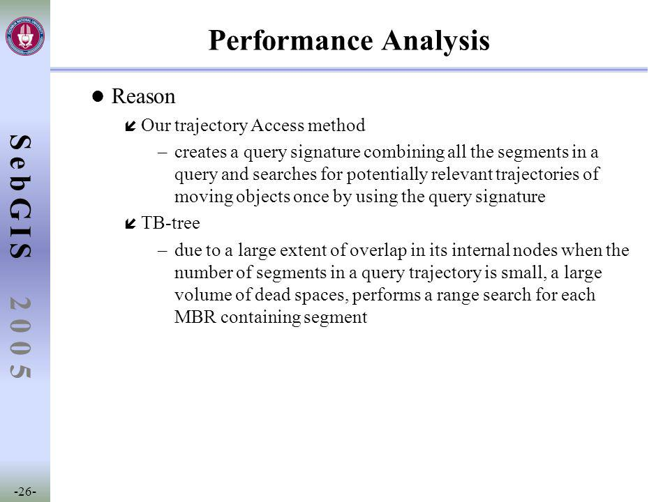 SebGIS -26- 2 0 0 5 Performance Analysis l Reason í Our trajectory Access method –creates a query signature combining all the segments in a query and searches for potentially relevant trajectories of moving objects once by using the query signature í TB-tree –due to a large extent of overlap in its internal nodes when the number of segments in a query trajectory is small, a large volume of dead spaces, performs a range search for each MBR containing segment