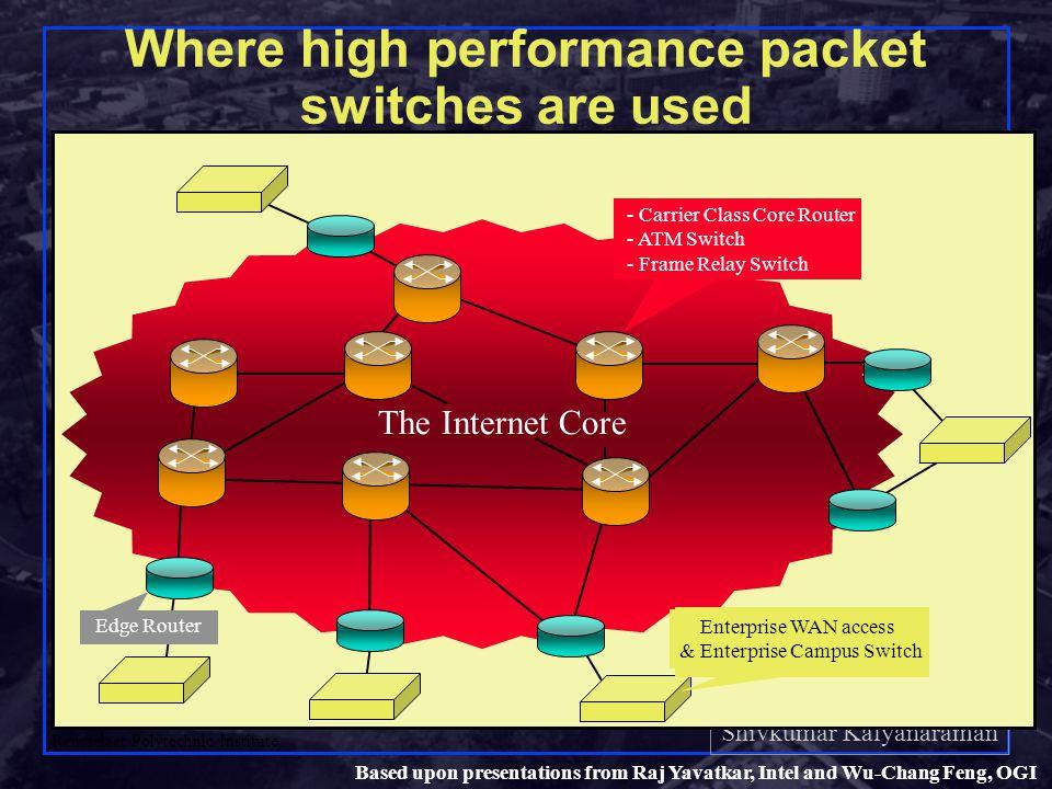 Shivkumar Kalyanaraman Rensselaer Polytechnic Institute 5 Based upon presentations from Raj Yavatkar, Intel and Wu-Chang Feng, OGI Where are routers.
