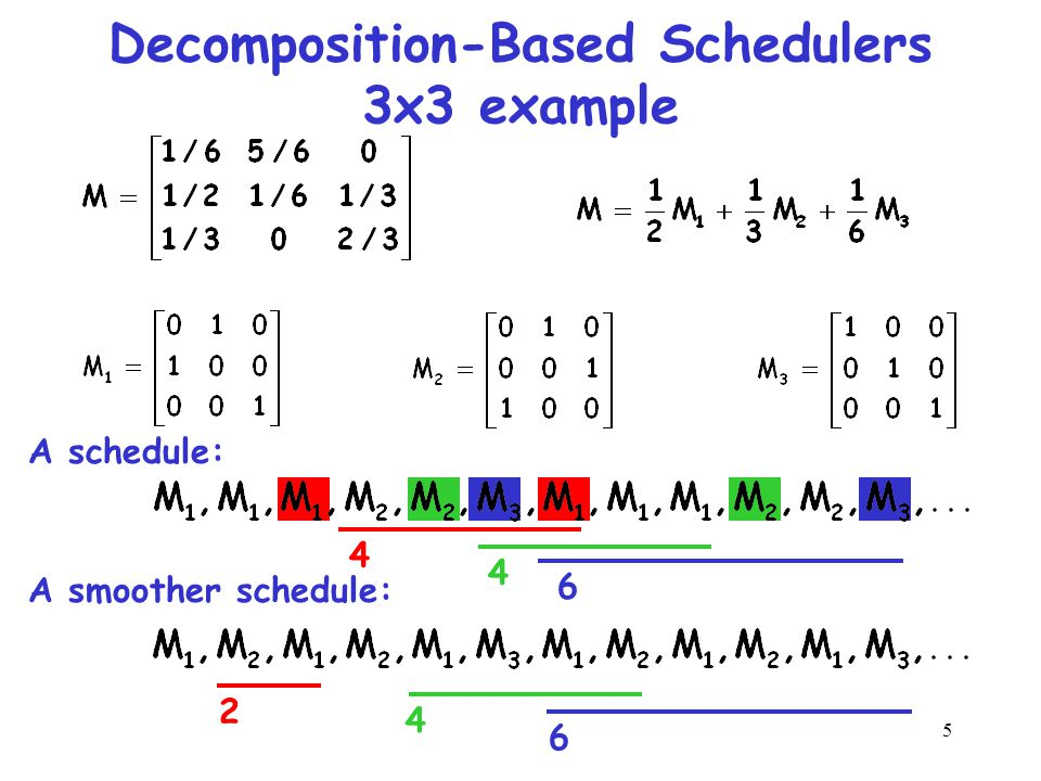 5 Decomposition-Based Schedulers 3x3 example 4 4 6 2 4 6 A schedule: A smoother schedule: