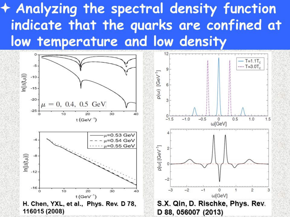  Analyzing the spectral density function indicate that the quarks are confined at low temperature and low density S.X.