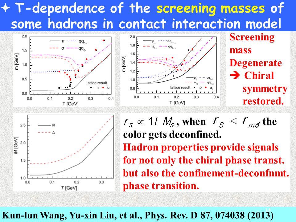 Kun-lun Wang, Yu-xin Liu, et al., Phys. Rev.