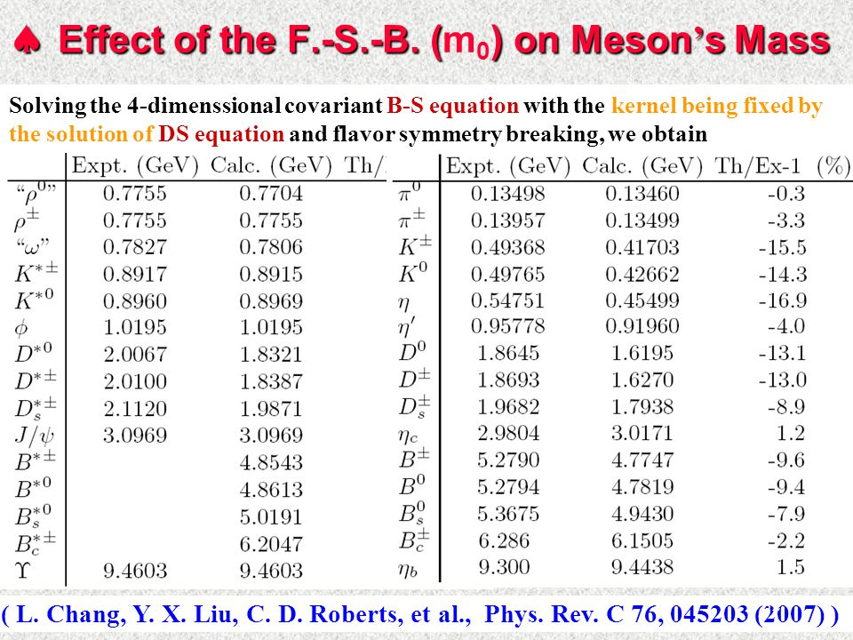  Effect of the F.-S.-B. () on Meson ' s Mass  Effect of the F.-S.-B.