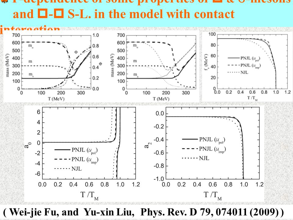 ( Wei-jie Fu, and Yu-xin Liu, Phys. Rev.