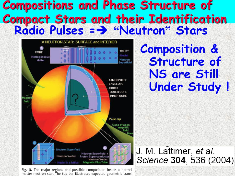 Radio Pulses =  Neutron Stars Compositions and Phase Structure of Compact Stars and their Identification Composition & Structure of NS are Still Under Study .