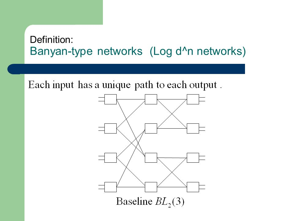 Definition: Banyan-type networks (Log d^n networks)