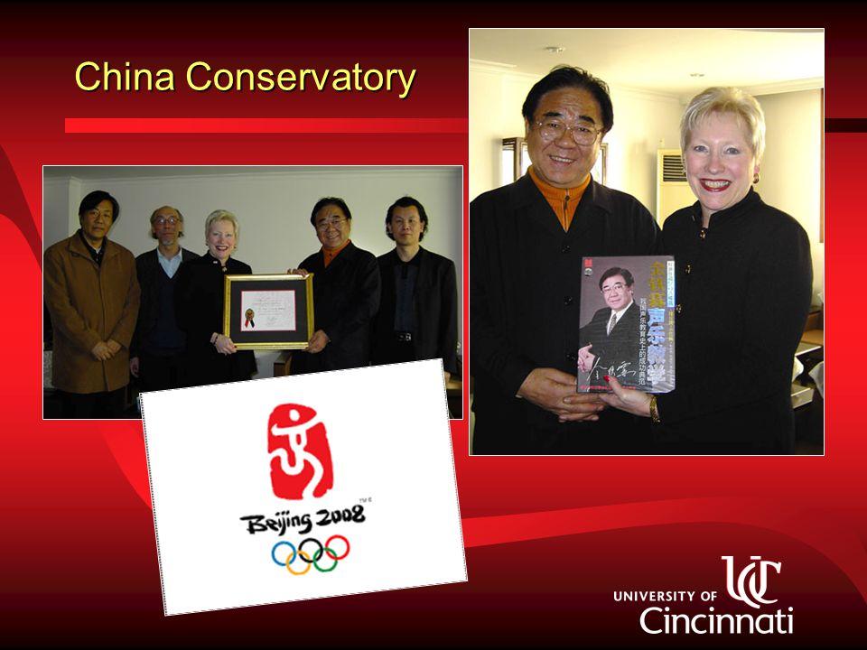 China Conservatory