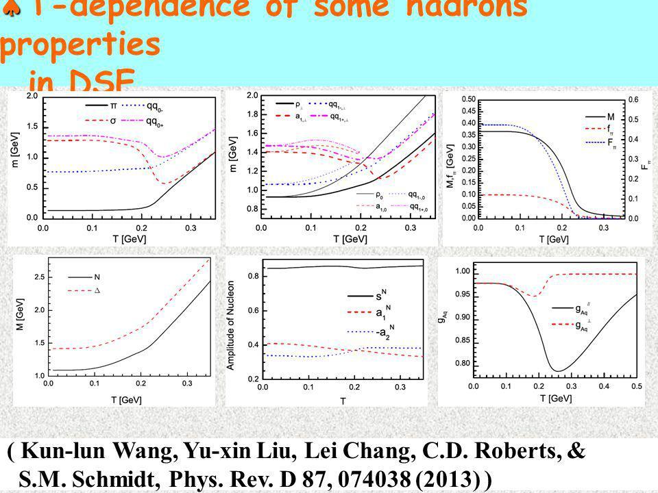 ( Kun-lun Wang, Yu-xin Liu, Lei Chang, C.D. Roberts, & S.M. Schmidt, Phys. Rev. D 87, 074038 (2013) )   T-dependence of some hadrons' properties in