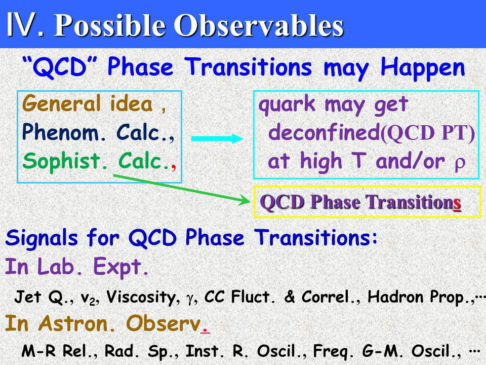 QCD Phase Transitions may Happen Ⅳ.Possible Observables General idea , Phenom.