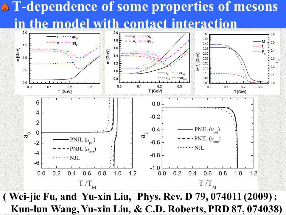 ( Wei-jie Fu, and Yu-xin Liu, Phys. Rev. D 79, 074011 (2009) ; Kun-lun Wang, Yu-xin Liu, & C.D. Roberts, PRD 87, 074038)   T-dependence of some prop