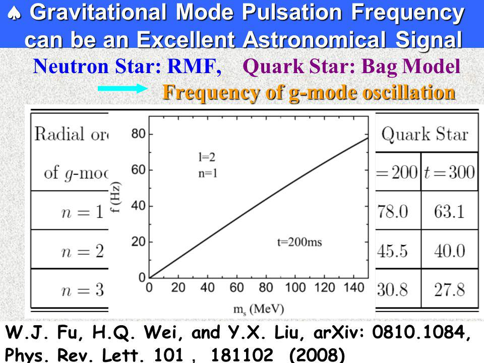  Gravitational Mode Pulsation Frequency can be an Excellent Astronomical Signal W.J.