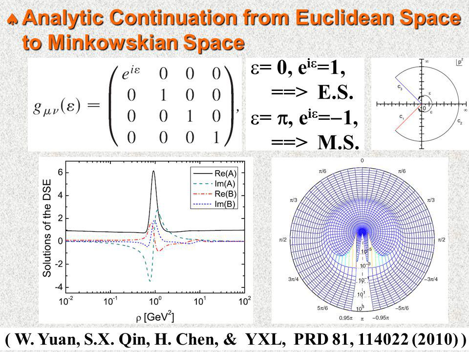  Analytic Continuation from Euclidean Space to Minkowskian Space ( W.