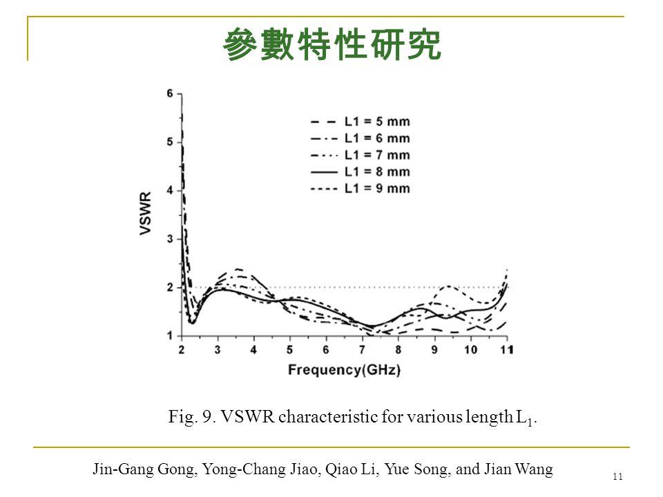 11 參數特性研究 Fig. 9. VSWR characteristic for various length L 1. Jin-Gang Gong, Yong-Chang Jiao, Qiao Li, Yue Song, and Jian Wang