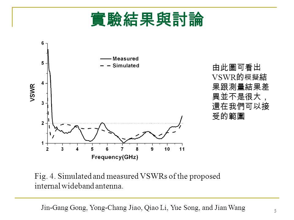 5 實驗結果與討論 Fig. 4. Simulated and measured VSWRs of the proposed internal wideband antenna. 由此圖可看出 VSWR 的 模擬 結 果跟測量結果差 異並不是很大, 還在我們可以接 受的範圍 Jin-Gang Gon