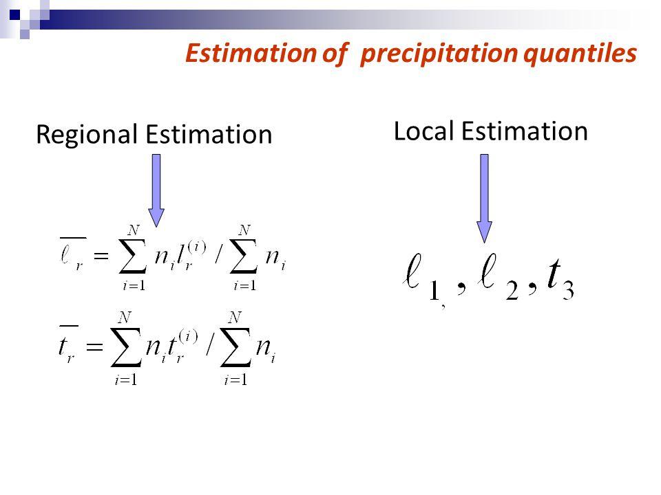 Regional Estimation Estimation of precipitation quantiles Local Estimation