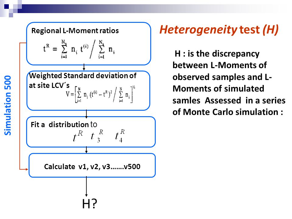 Heterogeneity test (H) Fit a distribution to Regional L-Moment ratios Simulation 500 H.