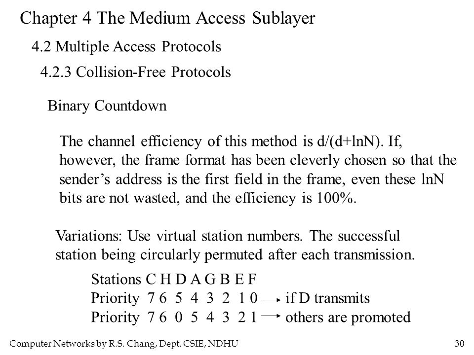 Computer Networks by R.S. Chang, Dept. CSIE, NDHU30 Chapter 4 The Medium Access Sublayer 4.2 Multiple Access Protocols 4.2.3 Collision-Free Protocols