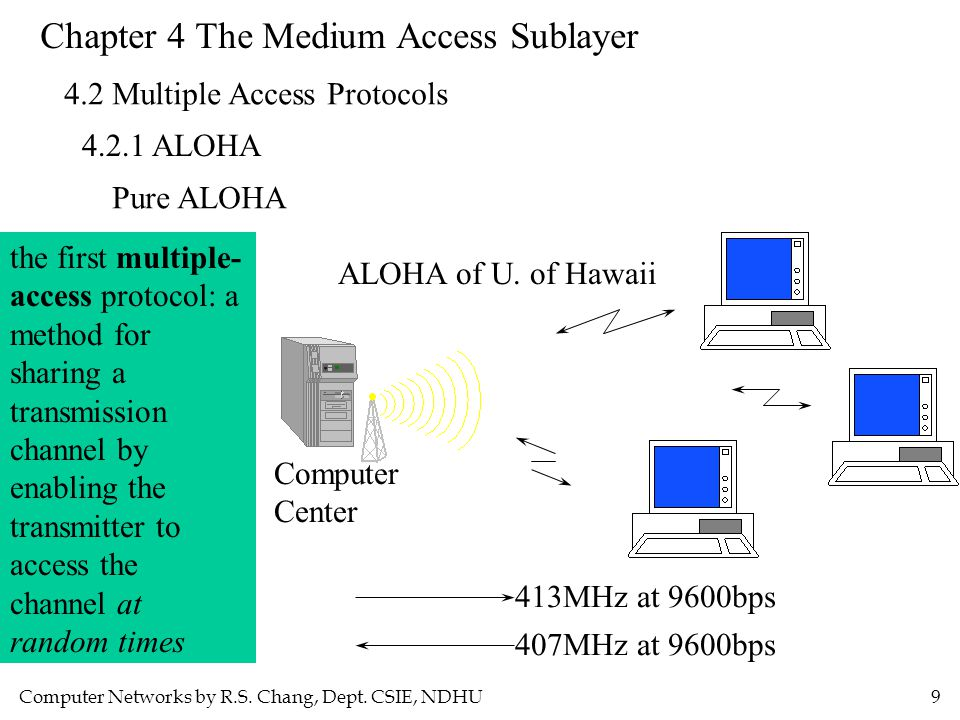 Computer Networks by R.S. Chang, Dept. CSIE, NDHU9 Chapter 4 The Medium Access Sublayer 4.2 Multiple Access Protocols 4.2.1 ALOHA Pure ALOHA ALOHA of