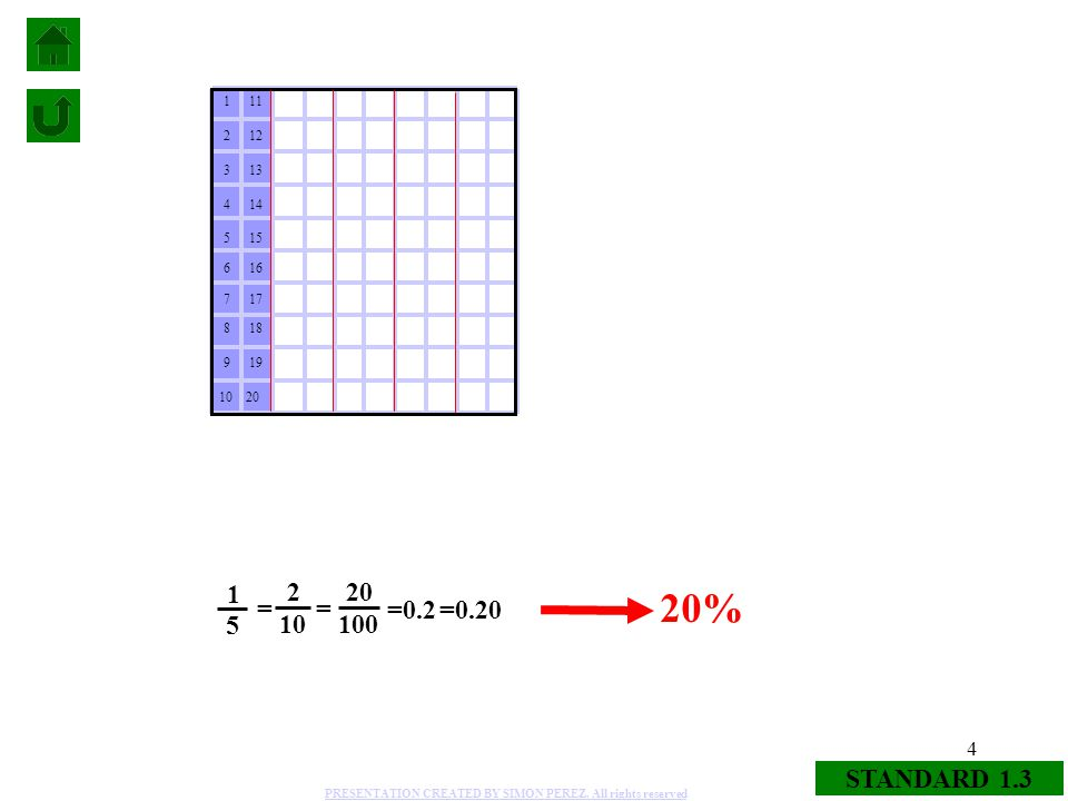 4 STANDARD 1.3 9 8 7 6 5 4 3 2 1 10 19 18 17 16 15 14 13 12 11 20 2 10 = 20 100 = 1 5 =0.2 20% =0.20 PRESENTATION CREATED BY SIMON PEREZ. All rights r