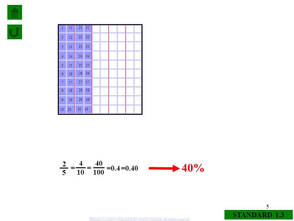 5 STANDARD 1.3 4 10 = 40 100 = 2 5 =0.4 40% =0.40 29 28 27 26 25 24 23 22 21 30 39 38 37 36 35 34 33 32 31 40 9 8 7 6 5 4 3 2 1 10 19 18 17 16 15 14 1