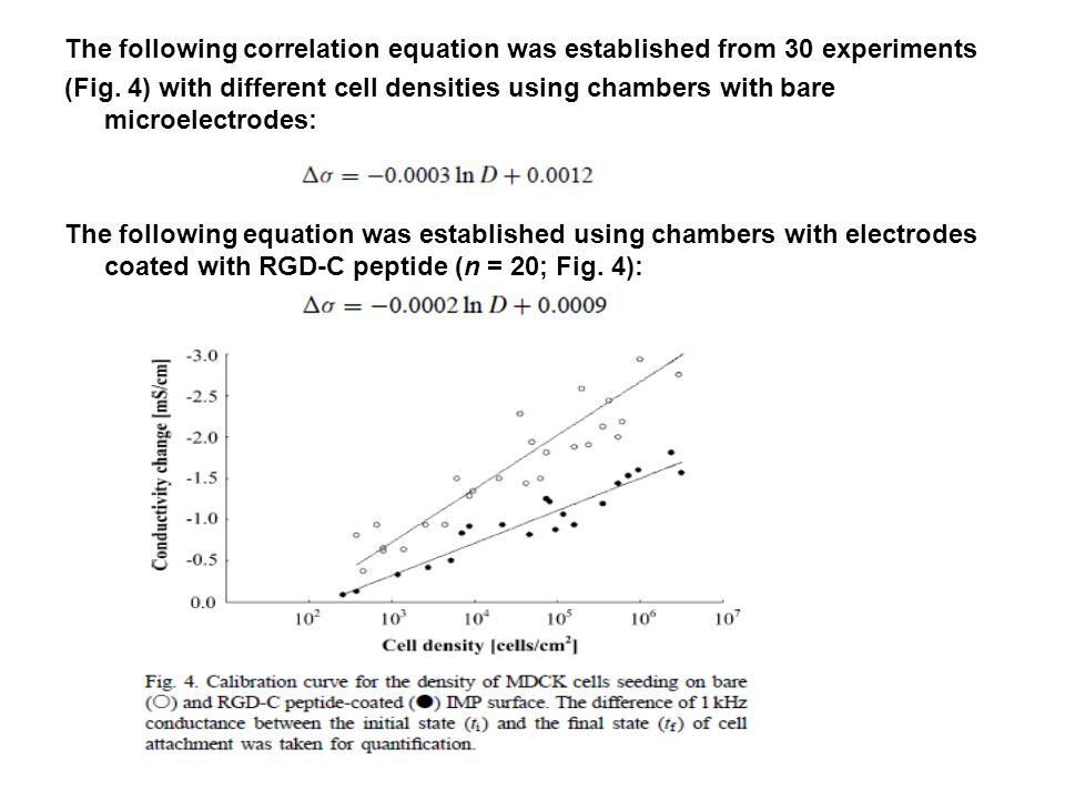 The following correlation equation was established from 30 experiments (Fig.