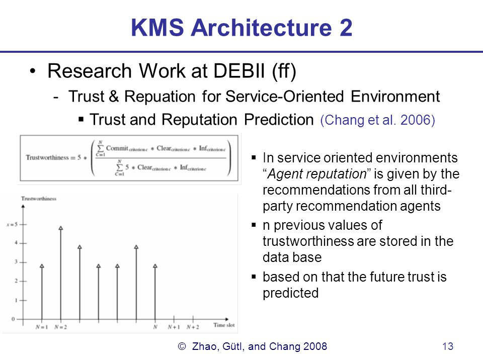 © Zhao, Gütl, and Chang 200813 KMS Architecture 2 Research Work at DEBII (ff) -Trust & Repuation for Service-Oriented Environment  Trust and Reputation Prediction (Chang et al.