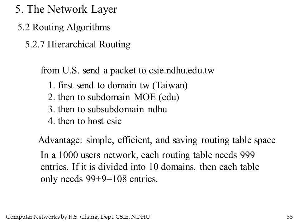 Computer Networks by R.S. Chang, Dept. CSIE, NDHU55 5. The Network Layer 5.2 Routing Algorithms 5.2.7 Hierarchical Routing from U.S. send a packet to