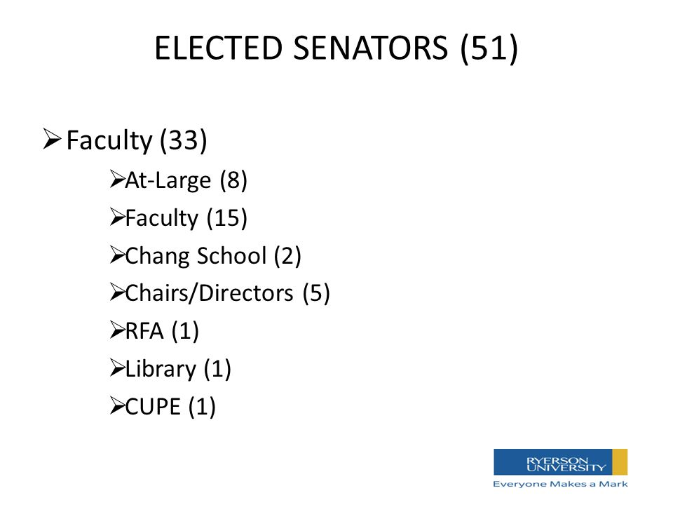  Students (16)  At-Large Undergraduate (5)  Faculty Undergraduate (5)  Graduate (2)  Chang School (2)  RSU (1)  CESAR (1)  Alumni (2)  Associate members (non-voting) (4 or 5)  Chang School (2)  CUPE 1 & 2 (2)  Chair - Academic Standards if not a Senator