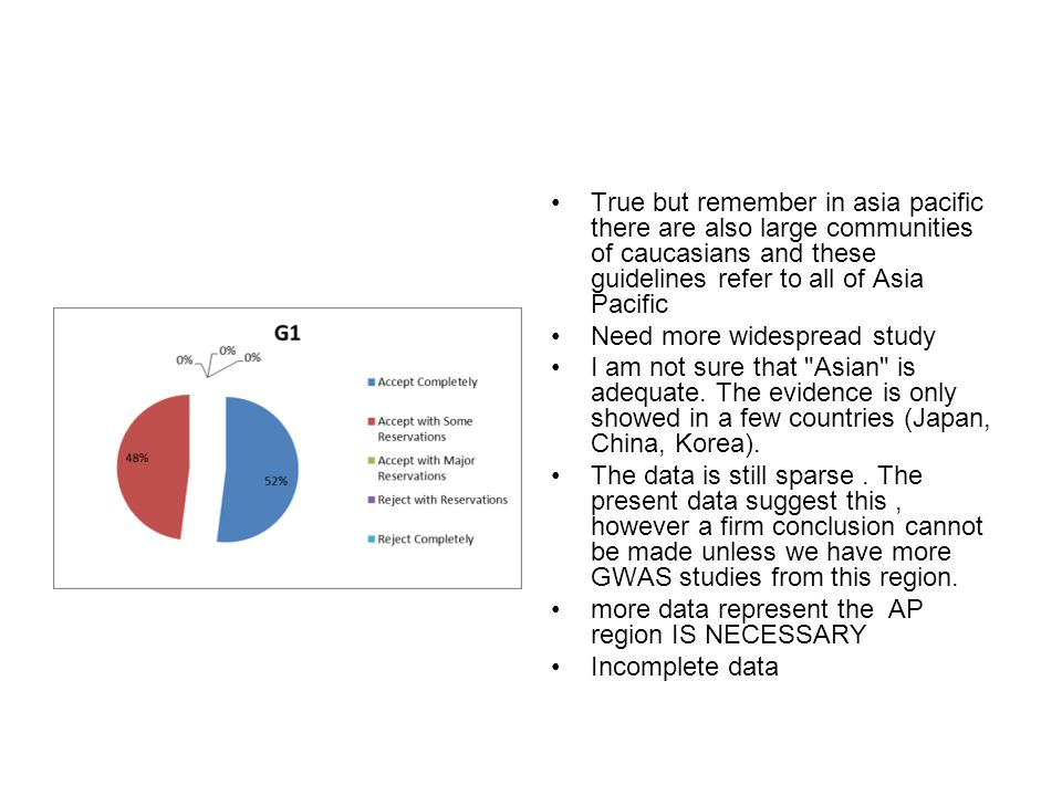 Genetics-statement 2 TNFSF15 is the common CD associated genetic change in Asia, but genetic heterogeneity also exists among different Asia-Pacific countries (IL23R associated with CD in Korea; ATG16L1 associated with CD in Australia and Taiwan; DLG5 associated with CD in Malaysia but DLG5 haplotype A is associated with reduced risk of IBD in the New Zealand Caucasian population) Summary Table 4 in: Wei SC, Ni YH, Yang HI, Su YN, Chang MC, Chang YT, Shieh MJ, Wang CY, Wong JM.