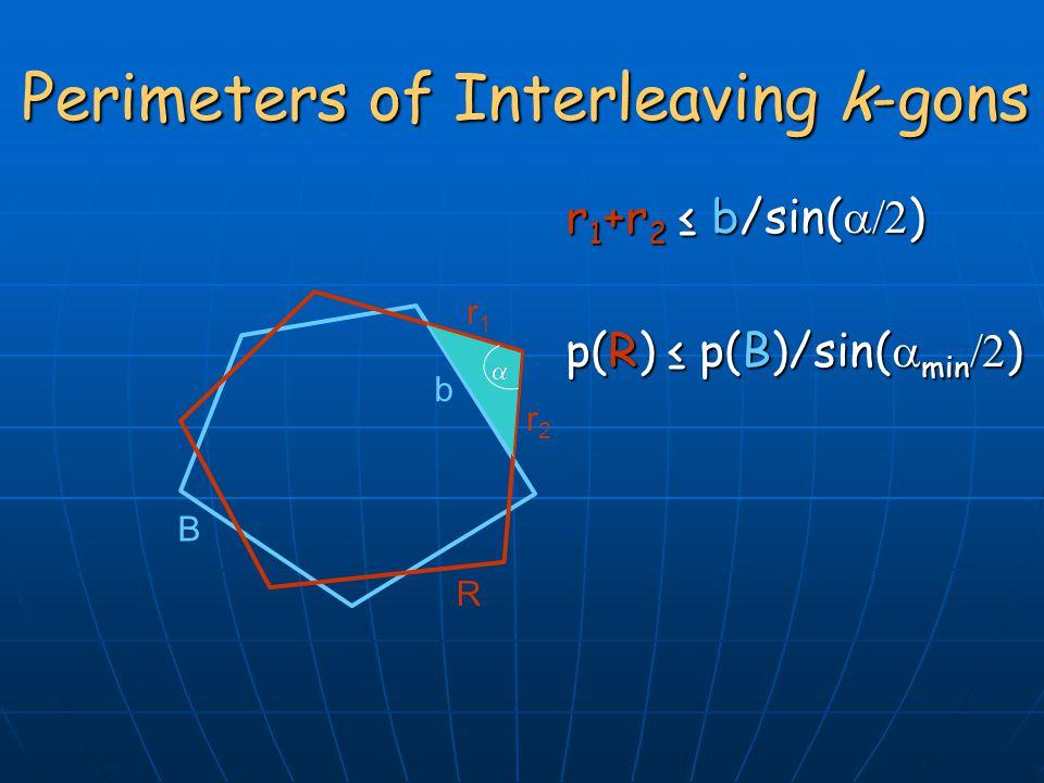 Perimeters of Interleaving k-gons r 1 +r 2 ≤ b/sin(  ) p(R) ≤ p(B)/sin(  min  ) b r1r1 r2r2  R B