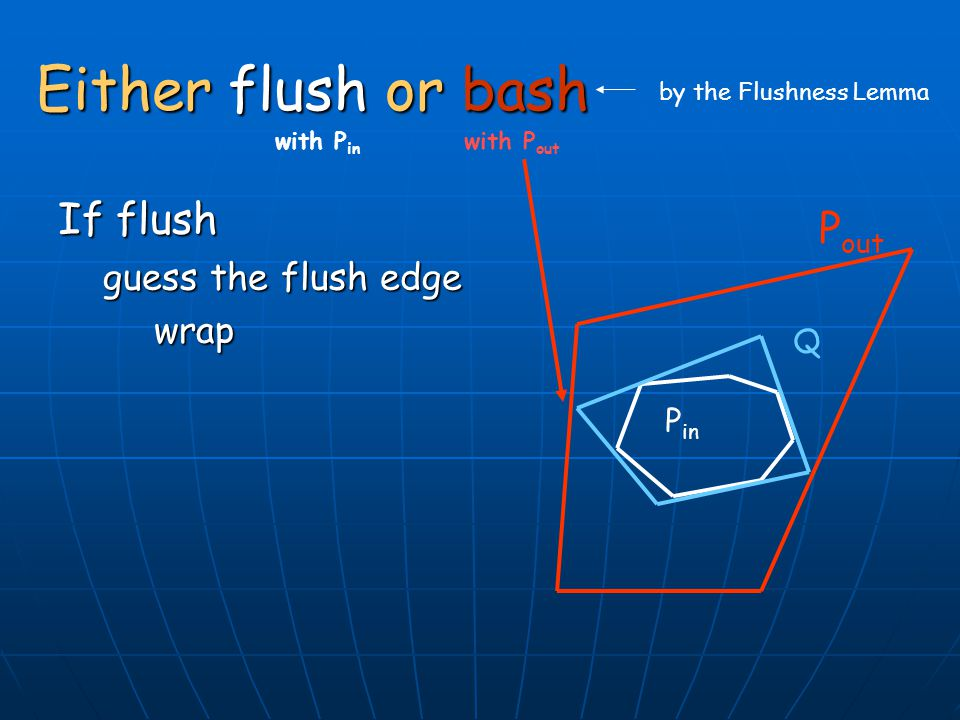 Either flush or bash If flush guess the flush edge guess the flush edgewrap with P in with P out P in Q P out by the Flushness Lemma