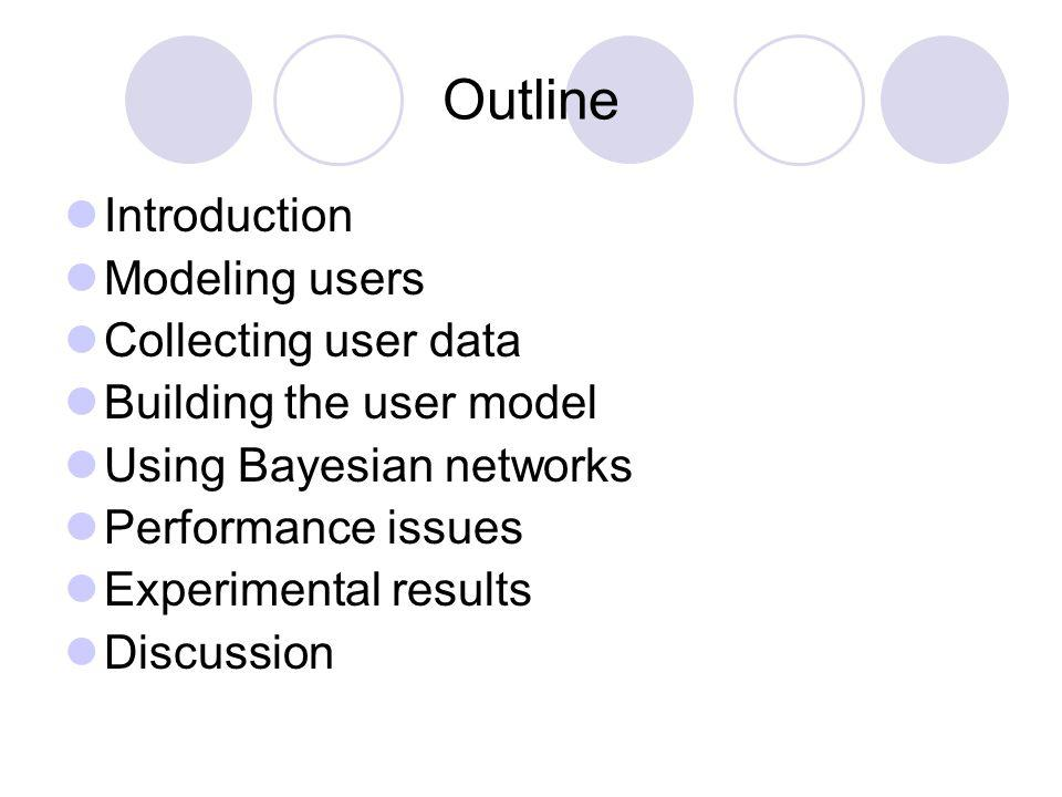 Outline Introduction Modeling users Collecting user data Building the user model Using Bayesian networks Performance issues Experimental results Discussion