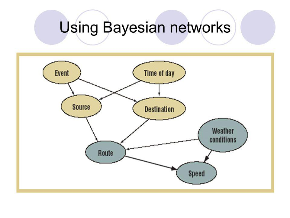 Using Bayesian networks