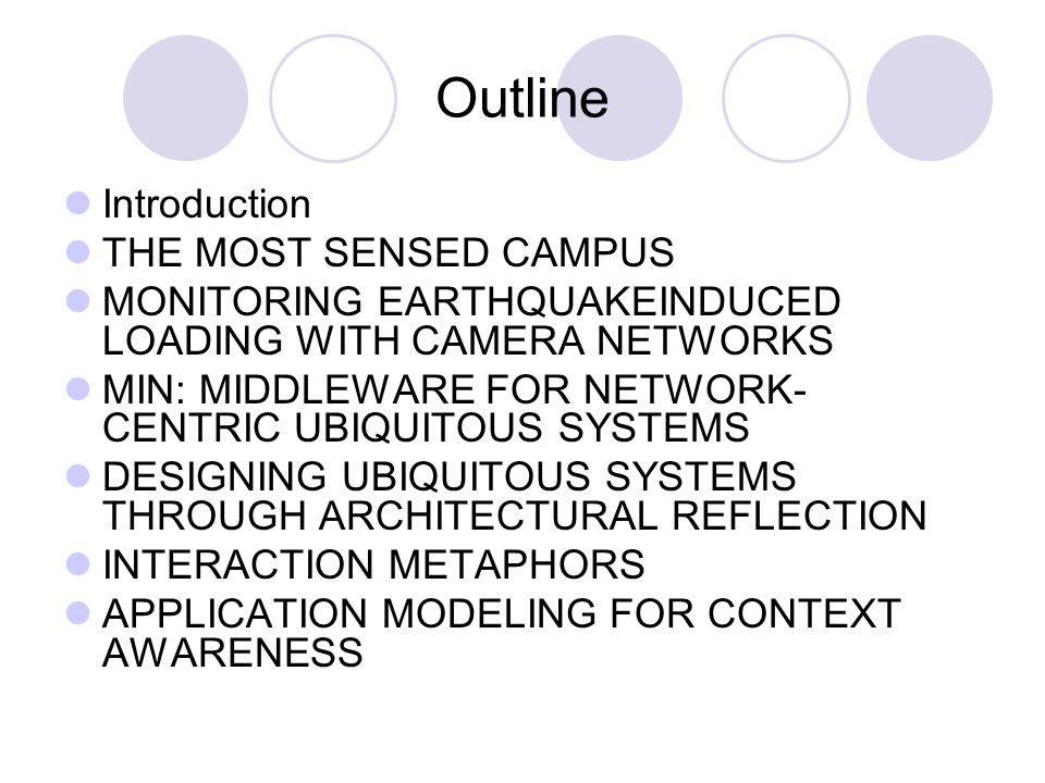 Outline Introduction THE MOST SENSED CAMPUS MONITORING EARTHQUAKEINDUCED LOADING WITH CAMERA NETWORKS MIN: MIDDLEWARE FOR NETWORK- CENTRIC UBIQUITOUS SYSTEMS DESIGNING UBIQUITOUS SYSTEMS THROUGH ARCHITECTURAL REFLECTION INTERACTION METAPHORS APPLICATION MODELING FOR CONTEXT AWARENESS
