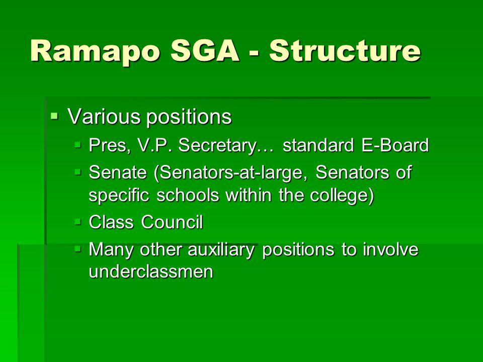 Ramapo SGA - Structure  Various positions  Pres, V.P.