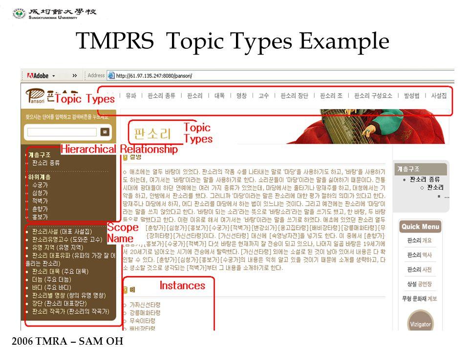 2006 TMRA – SAM OH TMPRS Topic Types Example