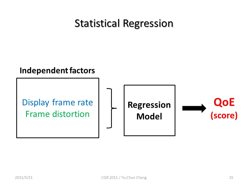 Statistical Regression 15 Regression Model QoE (score) Independent factors Display frame rate Frame distortion 2011/5/11CQR 2011 / Yu-Chun Chang