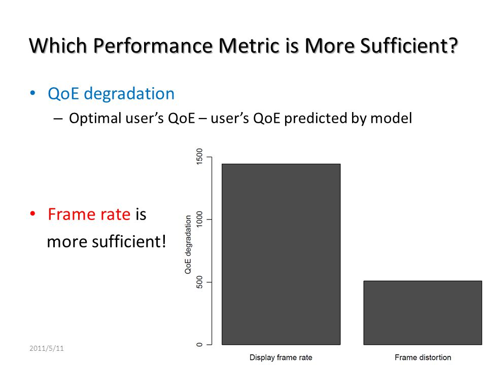 Which Performance Metric is More Sufficient.