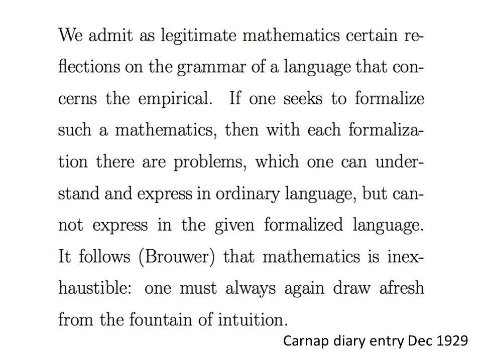 Carnap diary entry Dec 1929