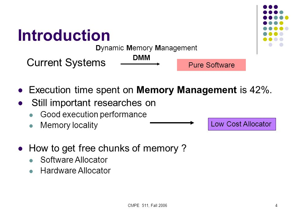CMPE 511, Fall 20065 Software Allocator Different Search Techniques to organize available chunks of free memory Disadvantage Search could be in the critical path of allocators causing a major performance bottleneck.