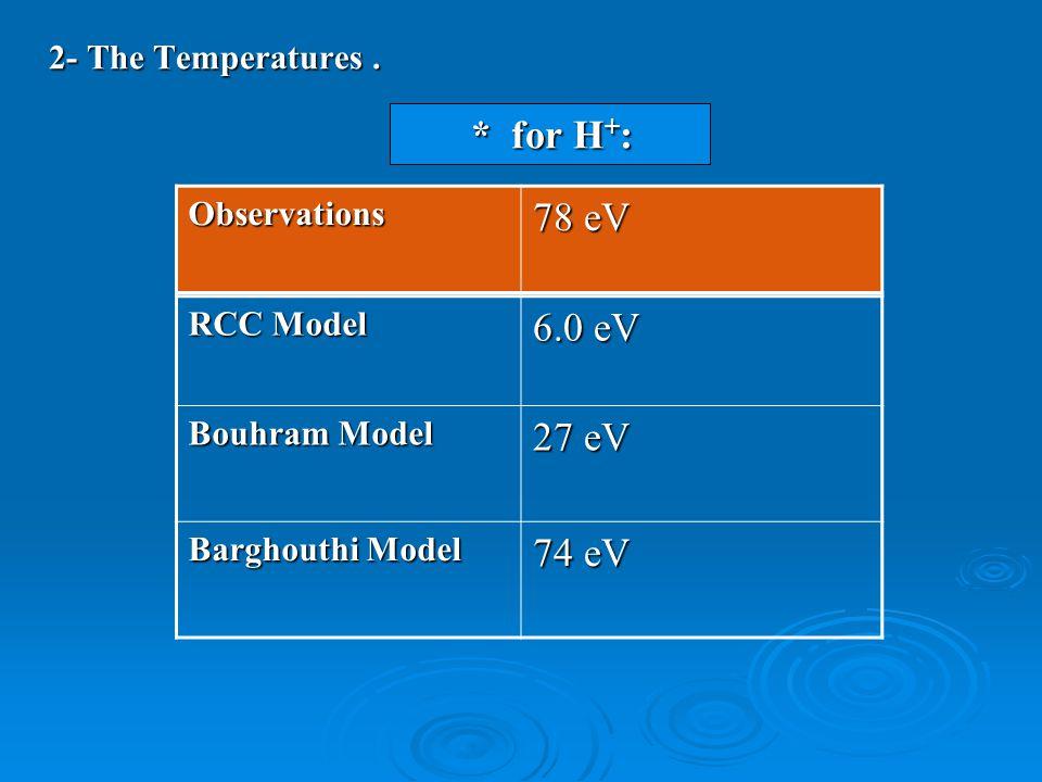 2- The Temperatures. 6.0 eV RCC Model 27 eV Bouhram Model 74 eV Barghouthi Model 78 eV Observations * for H + :
