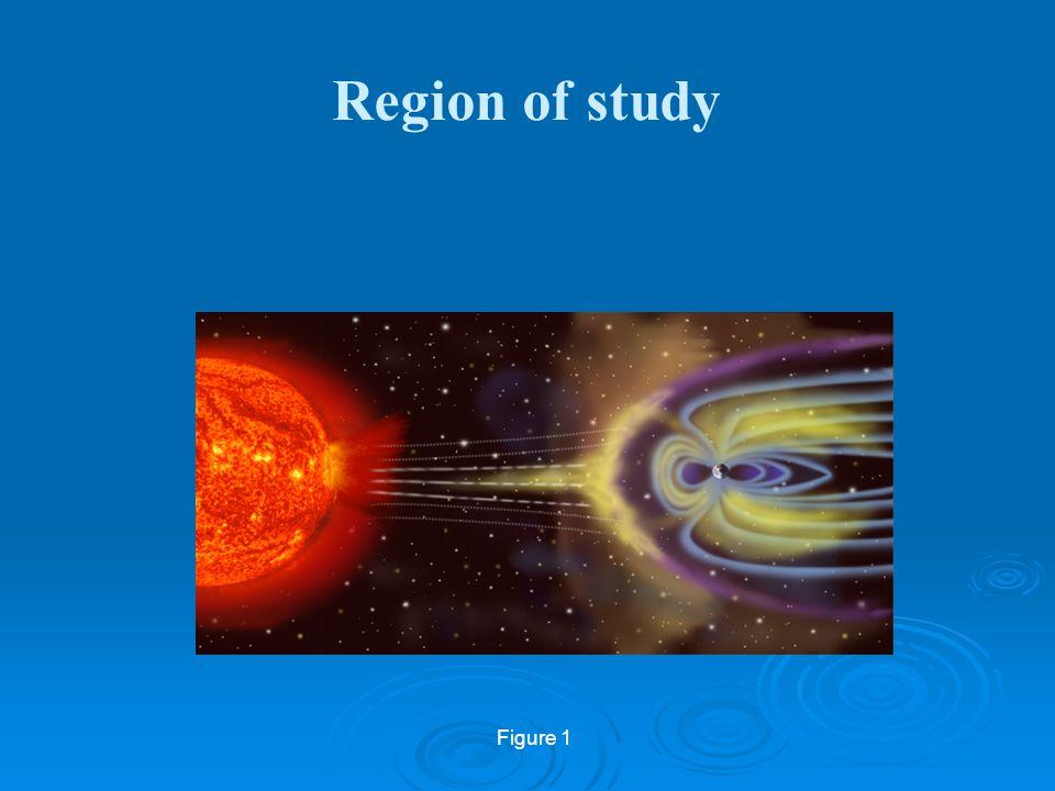 Region of study Figure 1
