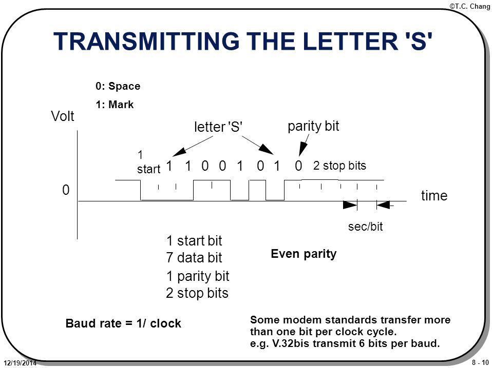 8 - 10 ©T.C. Chang 12/19/2014 TRANSMITTING THE LETTER 'S' 2 stop bits 01010011 1 start letter 'S' parity bit 1 start bit 7 data bit 1 parity bit 2 sto